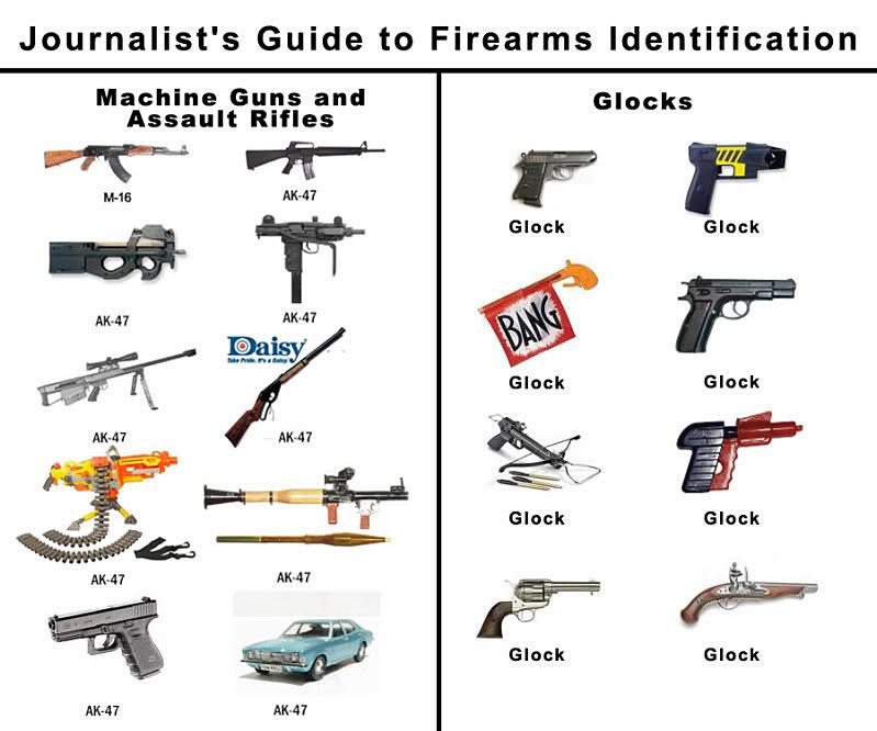 Les armes et les journalistes Mediaguide