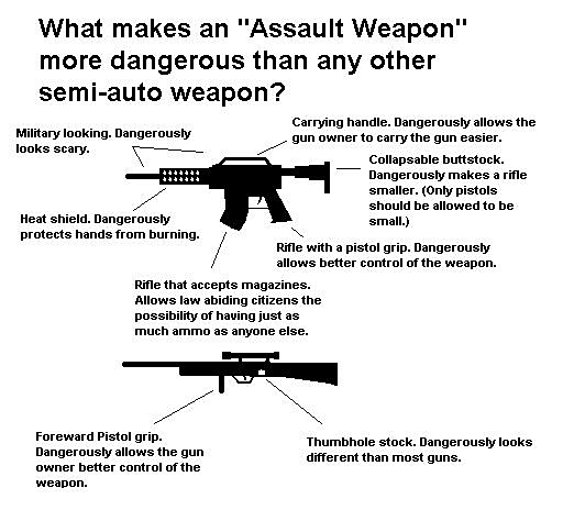 """assault weapon"" features"