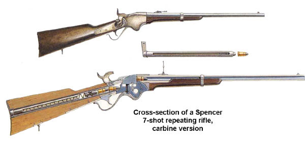 Spencer Carbine Cross Section