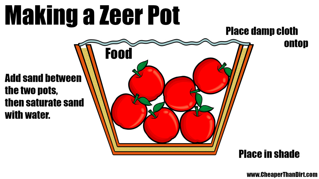 30 Days of Preparing for Spring Storms and the Stinging Heat of Summer Day 29: Refrigeration When Power Goes Out-Make a Zeer Pot