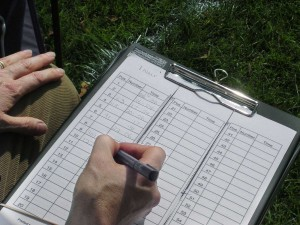 Prepper Projects Inventory List