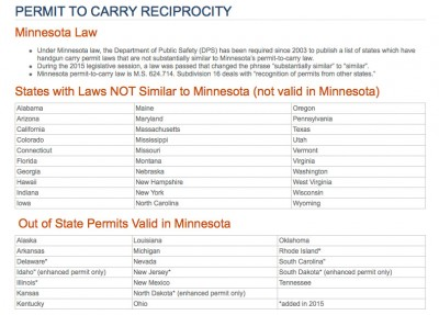 minnesota-carry-restrictions-copy