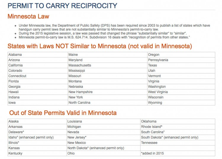 minnesota drops texas and missouri from reciprocity list