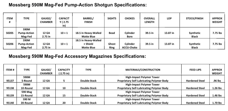 Mossberg 590M MagFed specifications chart