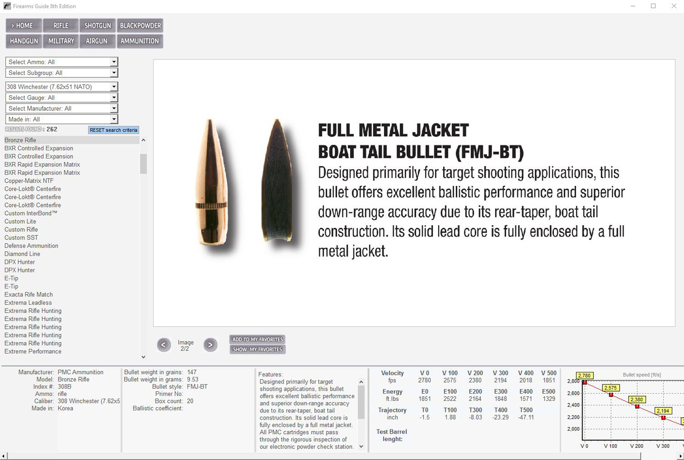Firearms Guide ammunition schematic